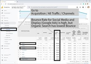 Check bounce rate on Google Analytics