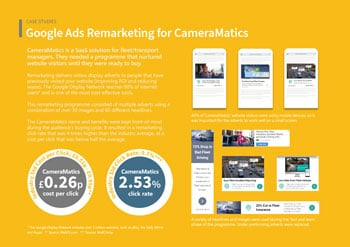 Case Study: Google Ads Remarketing